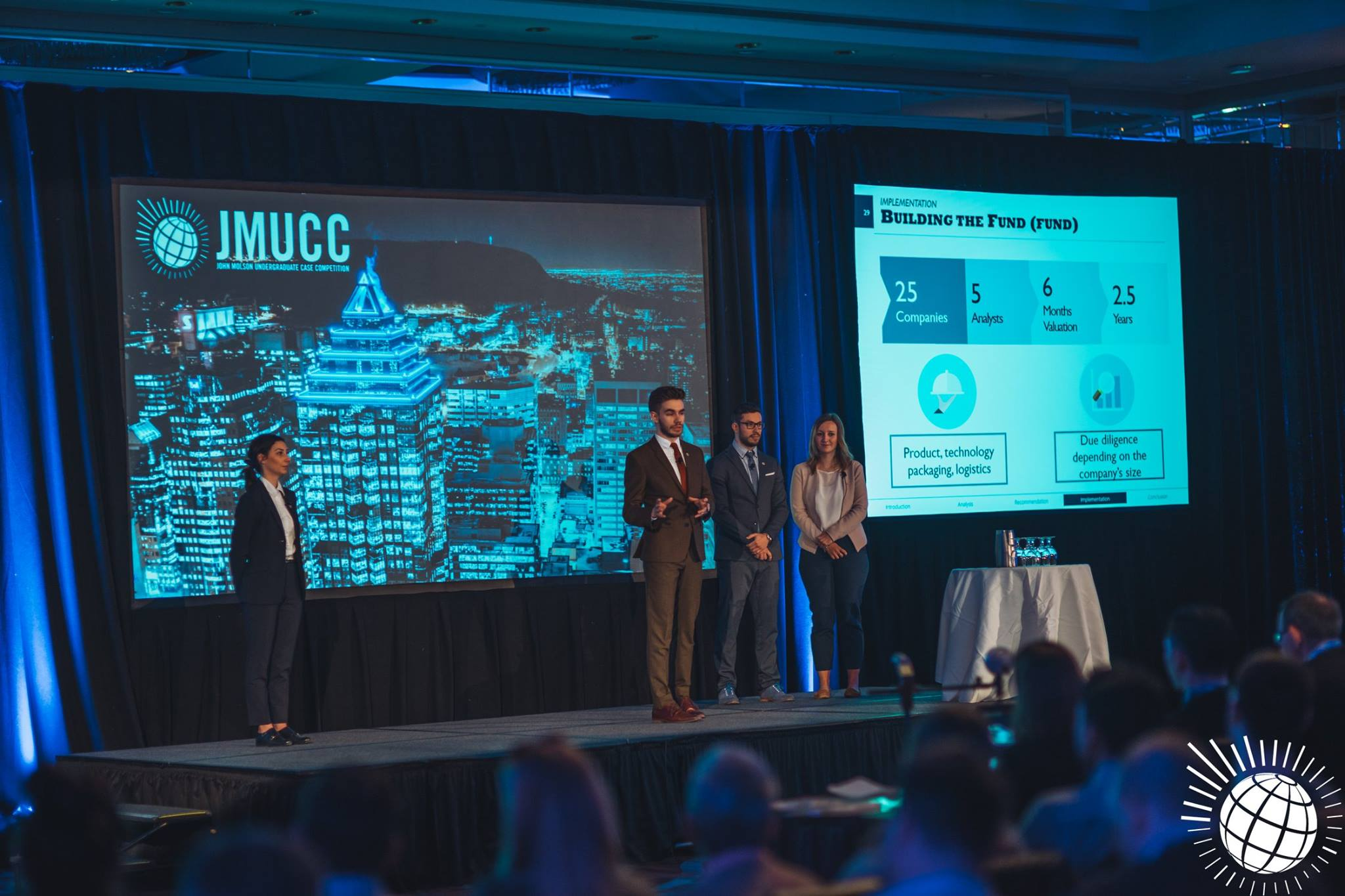 John Molson Undergraduate Case Competition Best Case Competitions to apply for in 2018
